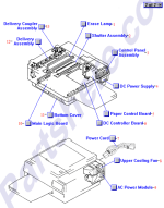 HP parts picture diagram for RG1-0718-000CN
